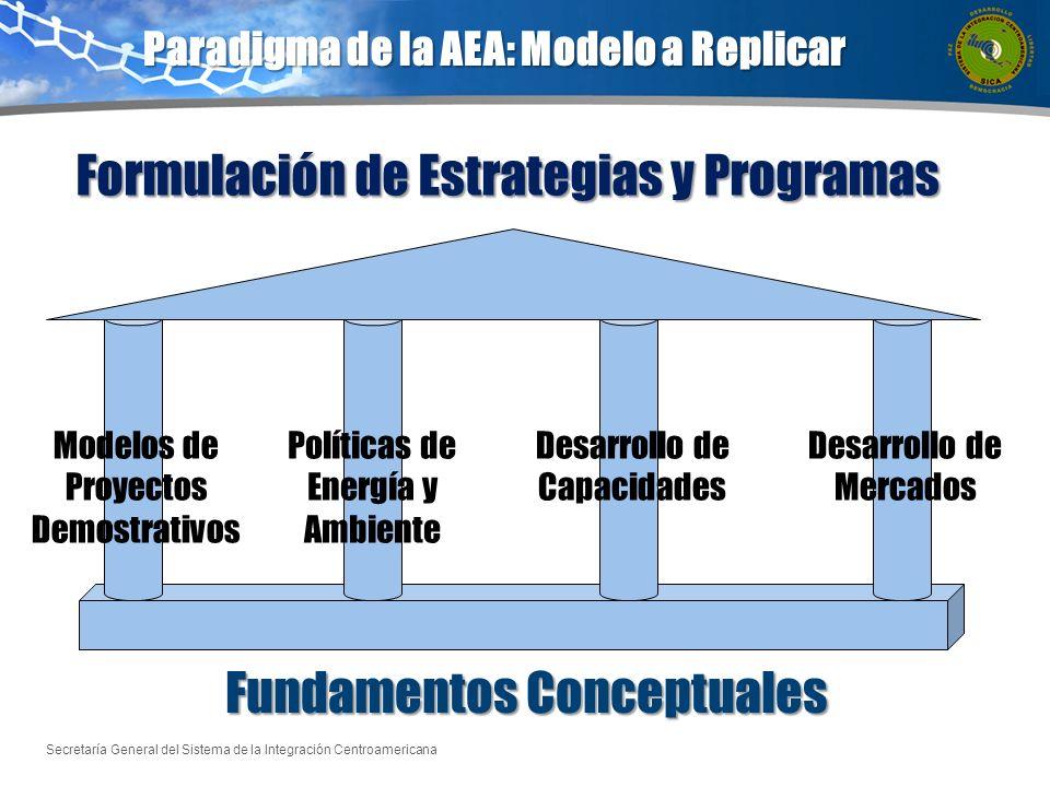 Secretaría General del Sistema de la Integración Centroamericana Paradigma de la AEA: Modelo a Replicar Formulación de Estrategias y Programas Modelos