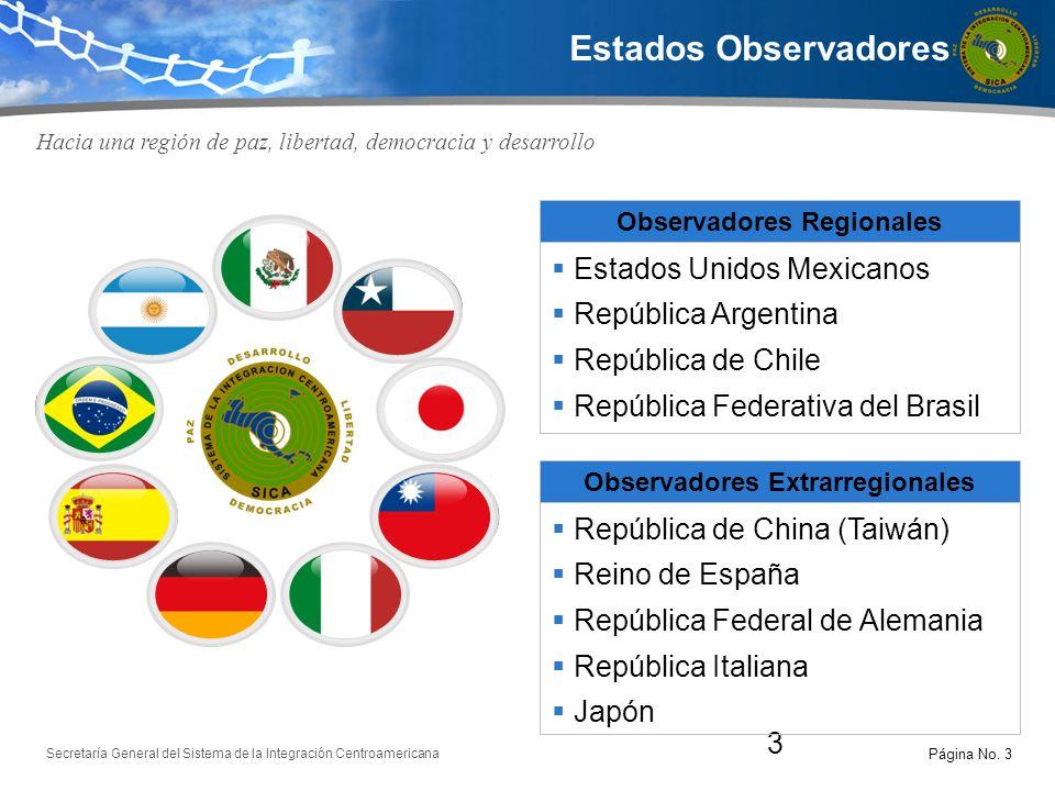 Secretaría General del Sistema de la Integración Centroamericana 3 Estados Observadores Observadores Regionales Estados Unidos Mexicanos República Arg