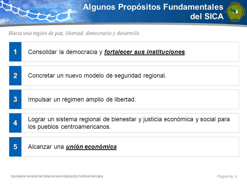 Secretaría General del Sistema de la Integración Centroamericana Algunos Propósitos Fundamentales del SICA Consolidar la democracia y fortalecer sus i