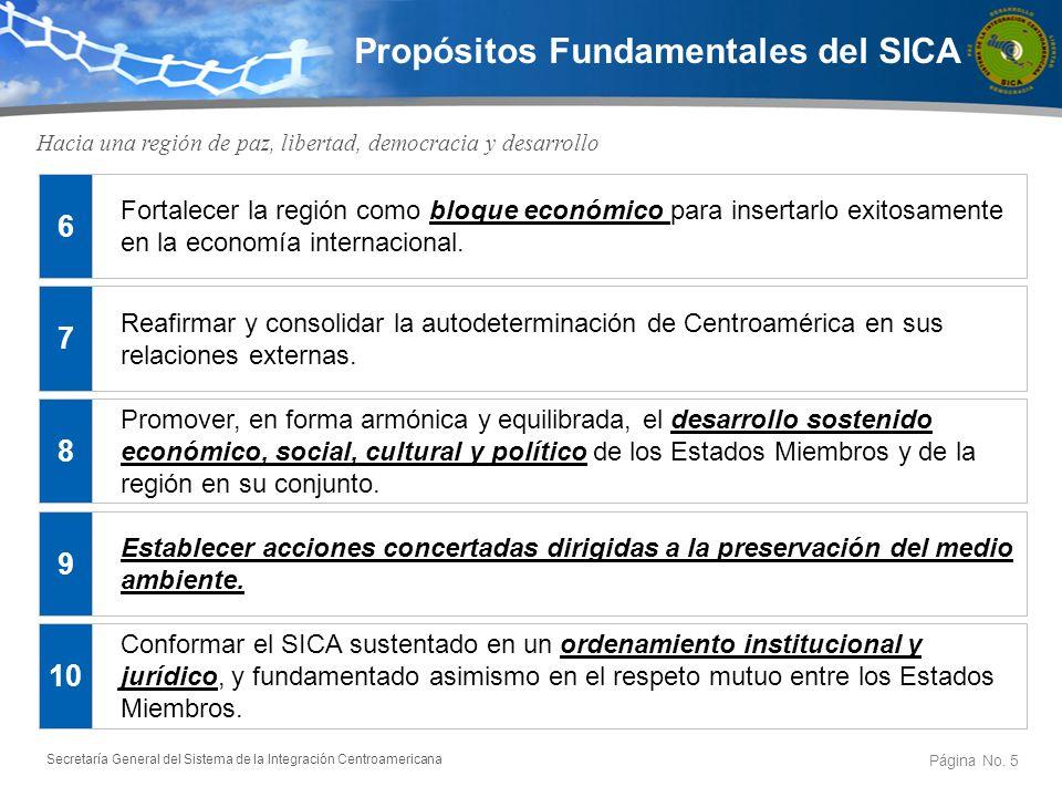 Secretaría General del Sistema de la Integración Centroamericana Fortalecer la región como bloque económico para insertarlo exitosamente en la economí