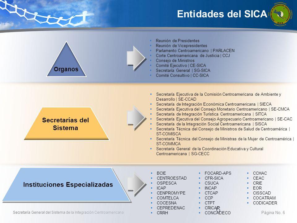 Secretaría General del Sistema de la Integración Centroamericana 6 Entidades del SICA Reunión de Presidentes Reunión de Vicepresidentes Parlamento Cen