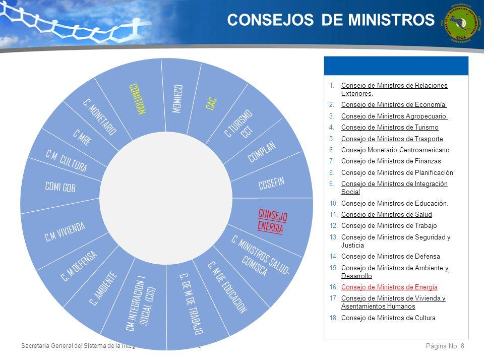 Secretaría General del Sistema de la Integración Centroamericana CONSEJOS DE MINISTROS Página No. 8 CAC C TURISMO CCT COMPLAN COSEFIN CONSEJO ENERGIA