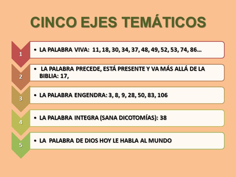 CINCO EJES TEMÁTICOS 1 LA PALABRA VIVA: 11, 18, 30, 34, 37, 48, 49, 52, 53, 74, 86…LA PALABRA VIVA: 11, 18, 30, 34, 37, 48, 49, 52, 53, 74, 86… 2 LA PALABRA PRECEDE, ESTÁ PRESENTE Y VA MÁS ALLÁ DE LA BIBLIA: 17, LA PALABRA PRECEDE, ESTÁ PRESENTE Y VA MÁS ALLÁ DE LA BIBLIA: 17, 3 LA PALABRA ENGENDRA: 3, 8, 9, 28, 50, 83, 106LA PALABRA ENGENDRA: 3, 8, 9, 28, 50, 83, 106 4 LA PALABRA INTEGRA (SANA DICOTOMÍAS): 38LA PALABRA INTEGRA (SANA DICOTOMÍAS): 38 5 LA PALABRA DE DIOS HOY LE HABLA AL MUNDOLA PALABRA DE DIOS HOY LE HABLA AL MUNDO