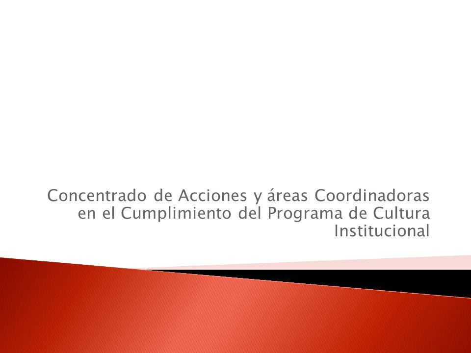 Concentrado de Acciones y áreas Coordinadoras en el Cumplimiento del Programa de Cultura Institucional