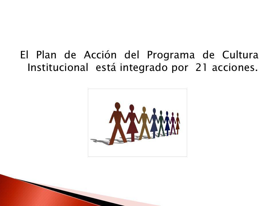 El Plan de Acción del Programa de Cultura Institucional está integrado por 21 acciones.