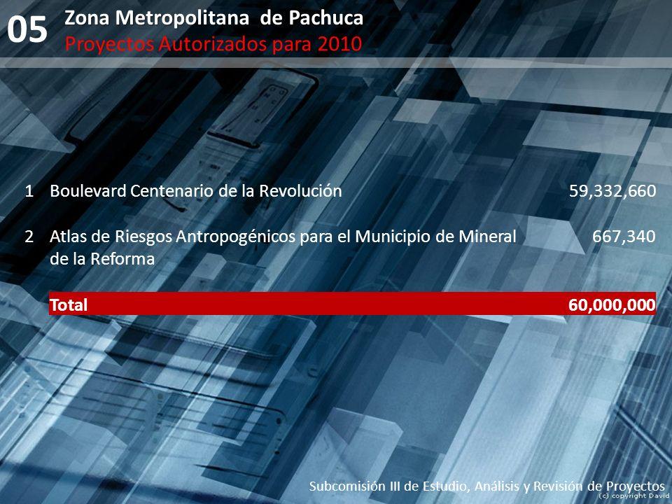 05 Zona Metropolitana de Pachuca Subcomisión III de Estudio, Análisis y Revisión de Proyectos Proyectos Autorizados para 2010 1Boulevard Centenario de