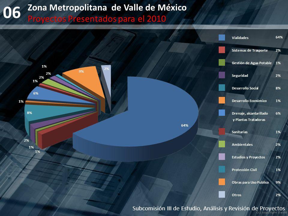 06 Subcomisión III de Estudio, Análisis y Revisión de Proyectos Zona Metropolitana de Valle de México Proyectos Presentados para el 2010