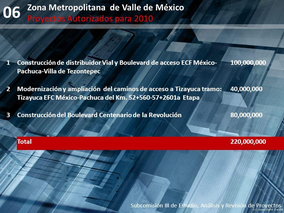 06 Subcomisión III de Estudio, Análisis y Revisión de Proyectos Zona Metropolitana de Valle de México Proyectos Autorizados para 2010 1Construcción de