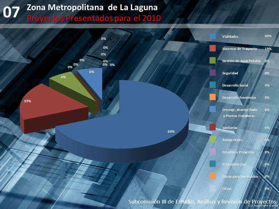 07 Subcomisión III de Estudio, Análisis y Revisión de Proyectos Zona Metropolitana de La Laguna Proyectos Presentados para el 2010
