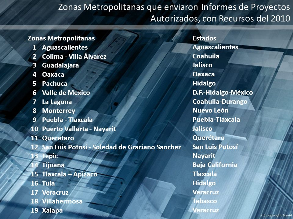 Zonas Metropolitanas que enviaron Informes de Proyectos Autorizados, con Recursos del 2010 Zonas MetropolitanasEstados 1 Aguascalientes 2 Colima - Vil