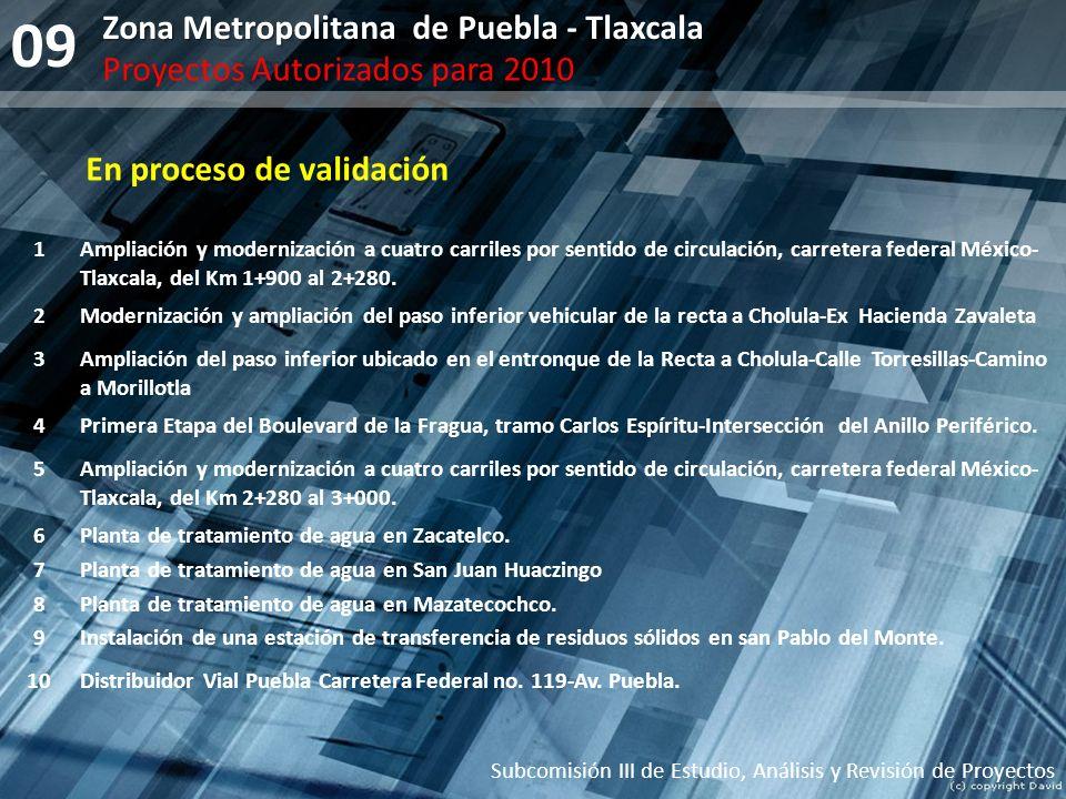09 Subcomisión III de Estudio, Análisis y Revisión de Proyectos Zona Metropolitana de Puebla - Tlaxcala Proyectos Autorizados para 2010 1Ampliación y