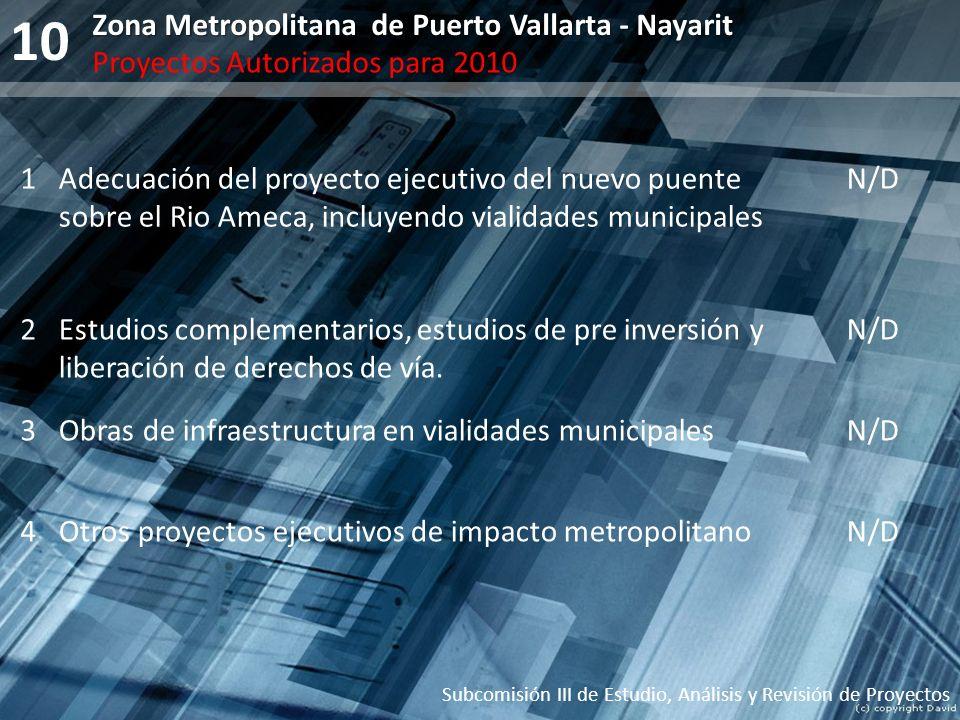 10 Subcomisión III de Estudio, Análisis y Revisión de Proyectos Zona Metropolitana de Puerto Vallarta - Nayarit Proyectos Autorizados para 2010 1Adecu
