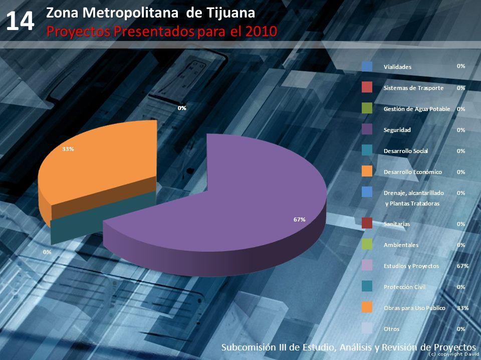 14 Subcomisión III de Estudio, Análisis y Revisión de Proyectos Zona Metropolitana de Tijuana Proyectos Presentados para el 2010