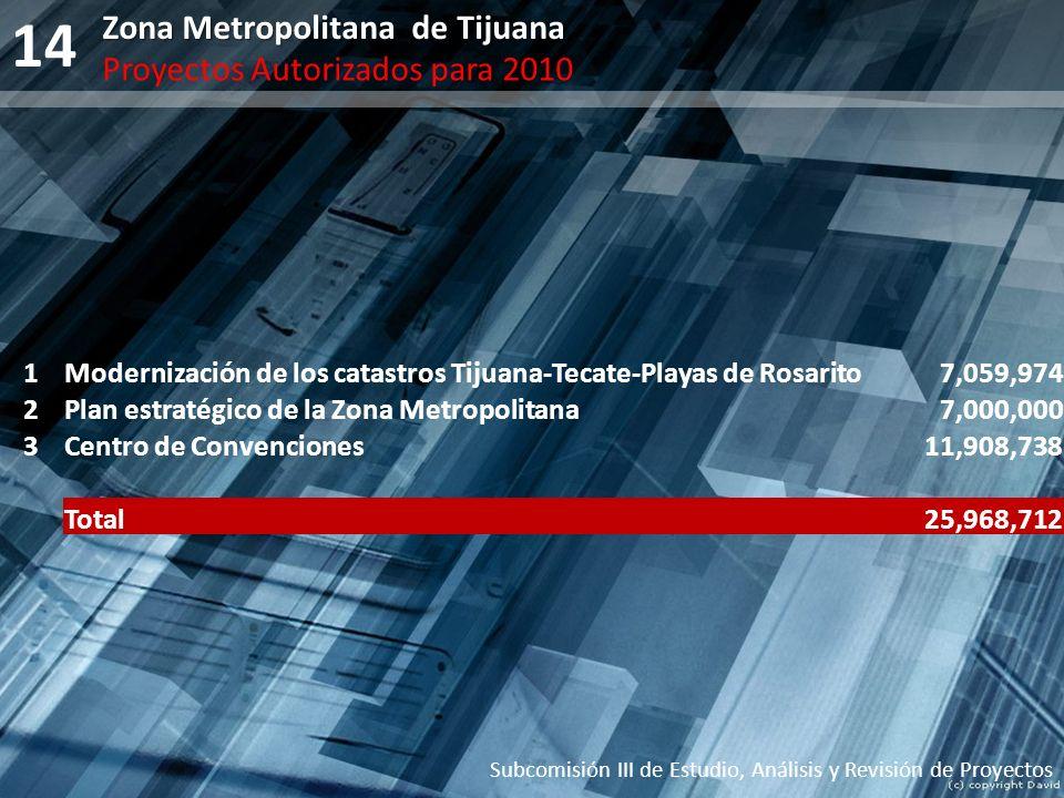 14 Subcomisión III de Estudio, Análisis y Revisión de Proyectos Zona Metropolitana de Tijuana Proyectos Autorizados para 2010 1Modernización de los ca