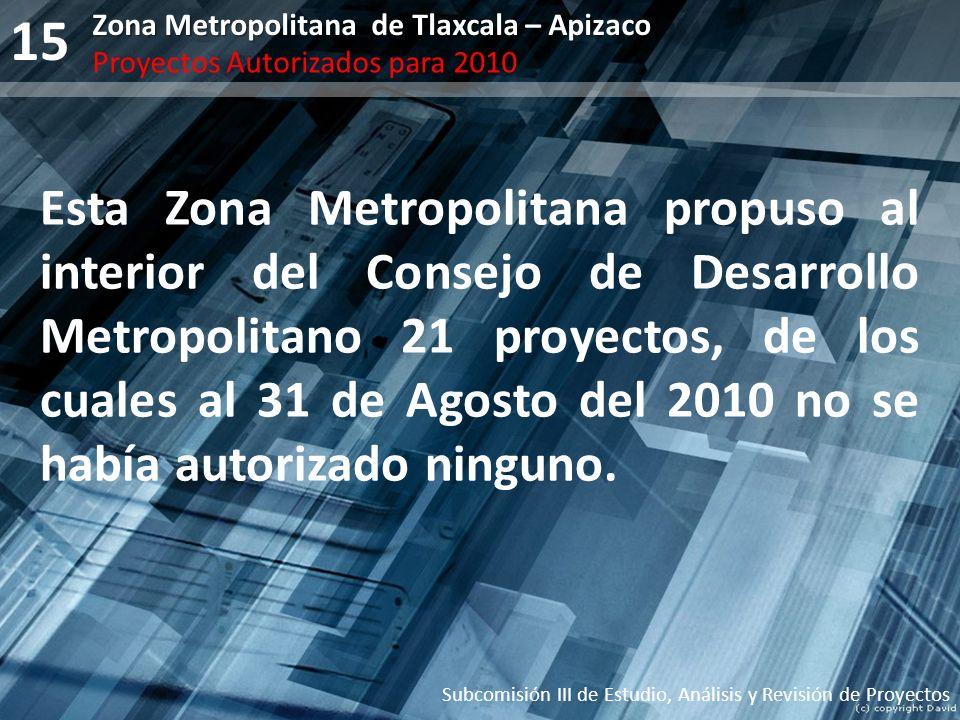 15 Subcomisión III de Estudio, Análisis y Revisión de Proyectos Zona Metropolitana de Tlaxcala – Apizaco Proyectos Autorizados para 2010 Esta Zona Met
