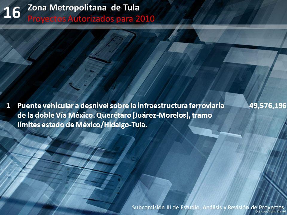 16 Subcomisión III de Estudio, Análisis y Revisión de Proyectos Zona Metropolitana de Tula Proyectos Autorizados para 2010 1Puente vehicular a desnive