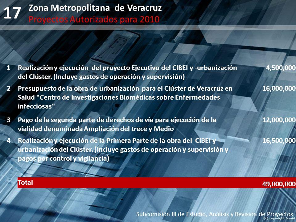17 Subcomisión III de Estudio, Análisis y Revisión de Proyectos Zona Metropolitana de Veracruz Proyectos Autorizados para 2010 1Realización y ejecució