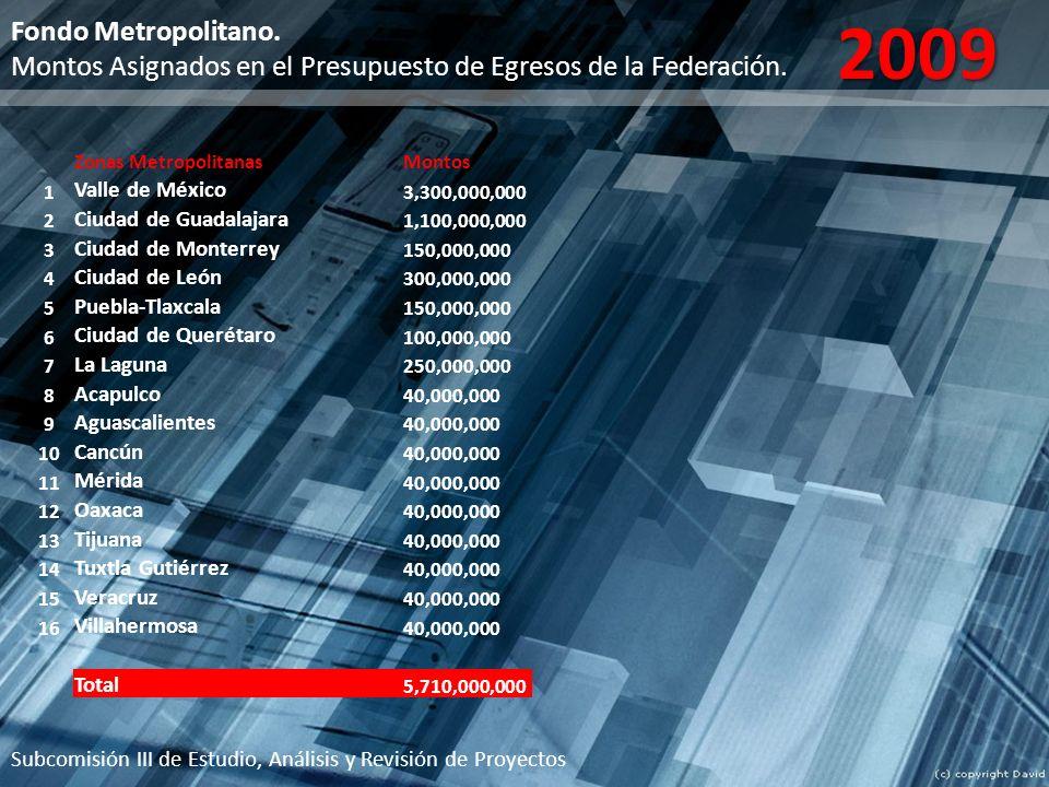 Subcomisión III de Estudio, Análisis y Revisión de Proyectos Zonas MetropolitanasMontos 1 Valle de México 3,300,000,000 2 Ciudad de Guadalajara 1,100,
