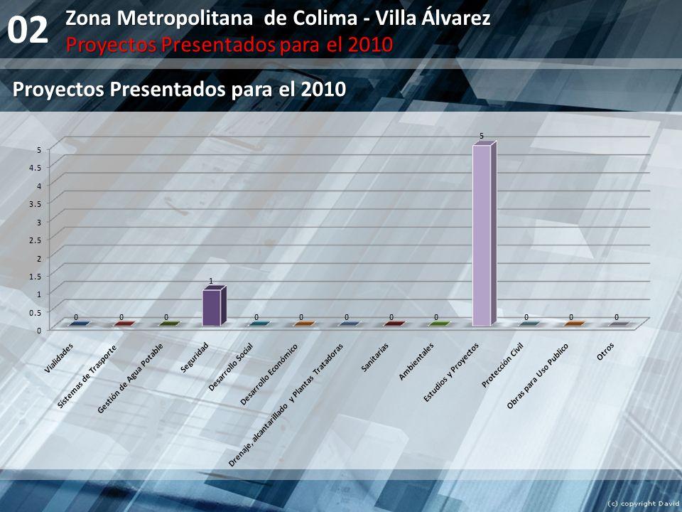 Proyectos Presentados para el 2010 02 Zona Metropolitana de Colima - Villa Álvarez Proyectos Presentados para el 2010