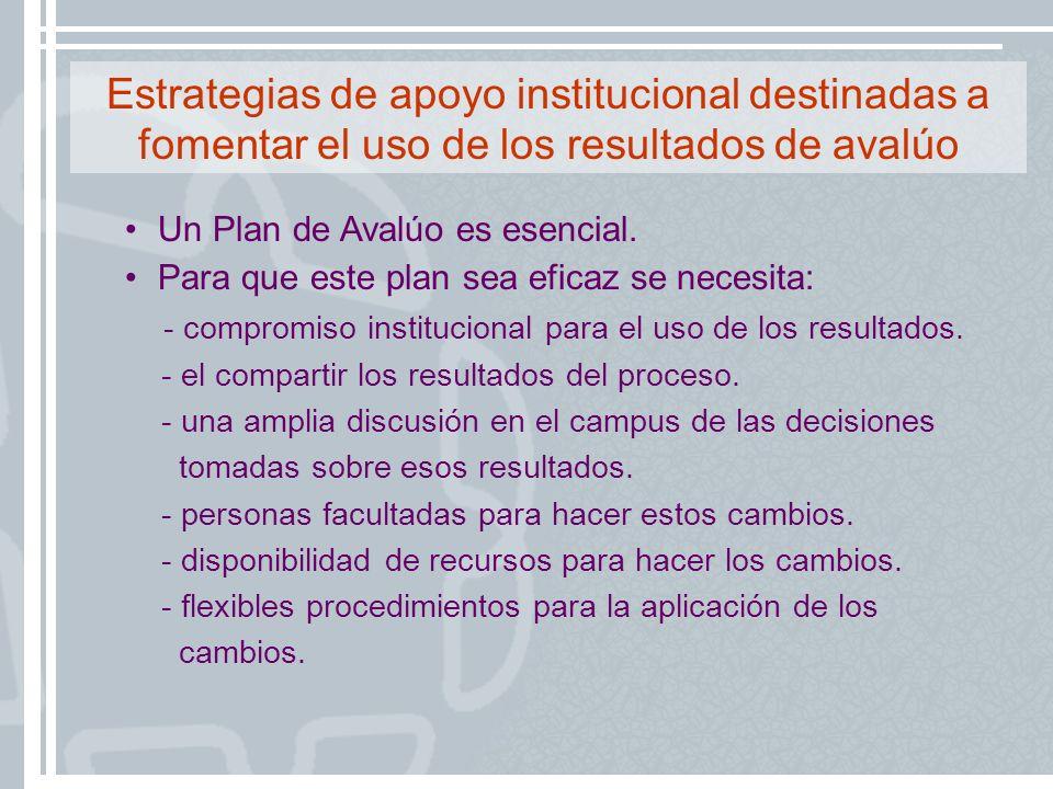 Estrategias de apoyo institucional destinadas a fomentar el uso de los resultados de avalúo Un Plan de Avalúo es esencial. Para que este plan sea efic