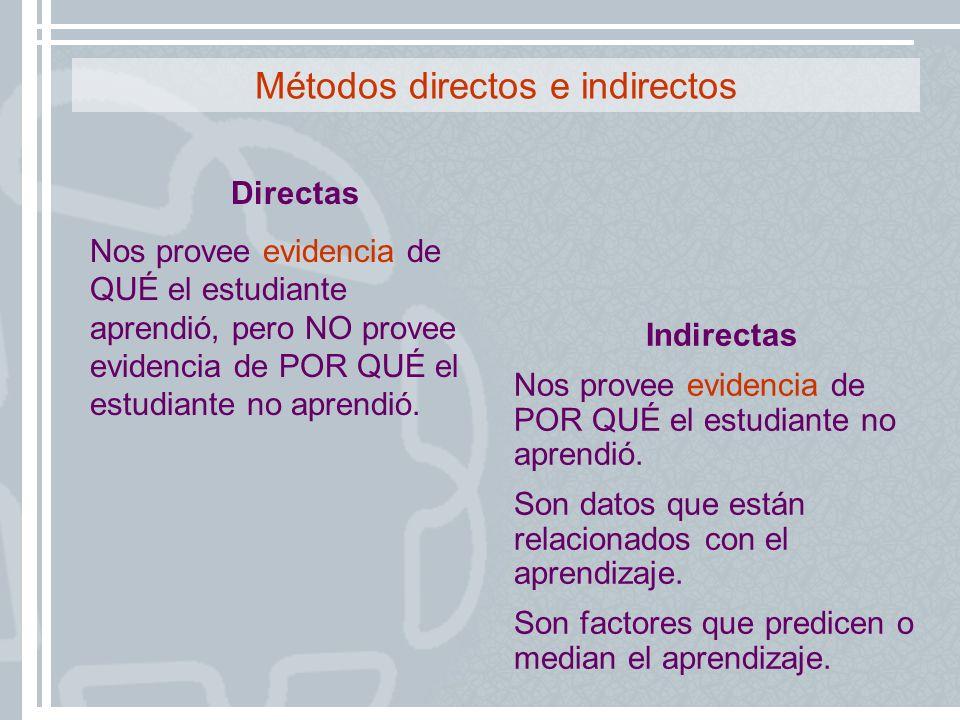 Directas Nos provee evidencia de QUÉ el estudiante aprendió, pero NO provee evidencia de POR QUÉ el estudiante no aprendió. Indirectas Nos provee evid