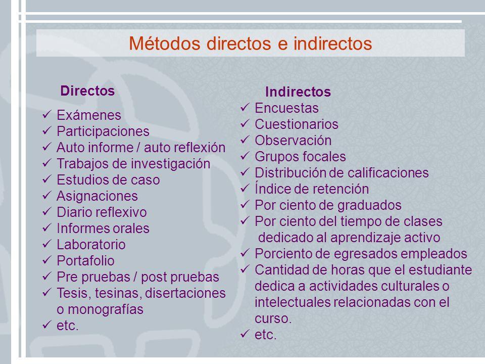 Directos Exámenes Participaciones Auto informe / auto reflexión Trabajos de investigación Estudios de caso Asignaciones Diario reflexivo Informes oral