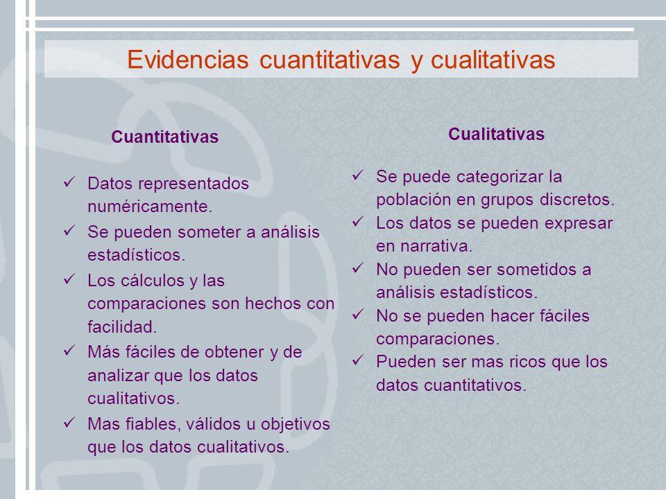Cuantitativas Datos representados numéricamente. Se pueden someter a análisis estadísticos. Los cálculos y las comparaciones son hechos con facilidad.