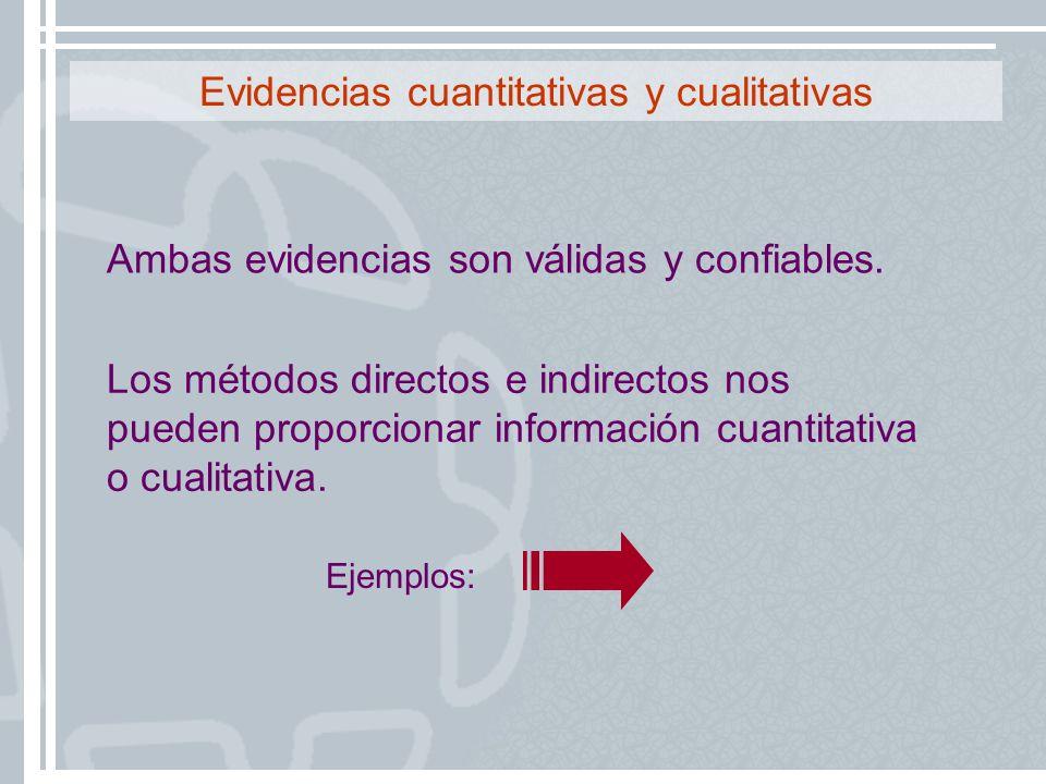Los métodos directos e indirectos nos pueden proporcionar información cuantitativa o cualitativa. Ambas evidencias son válidas y confiables. Ejemplos: