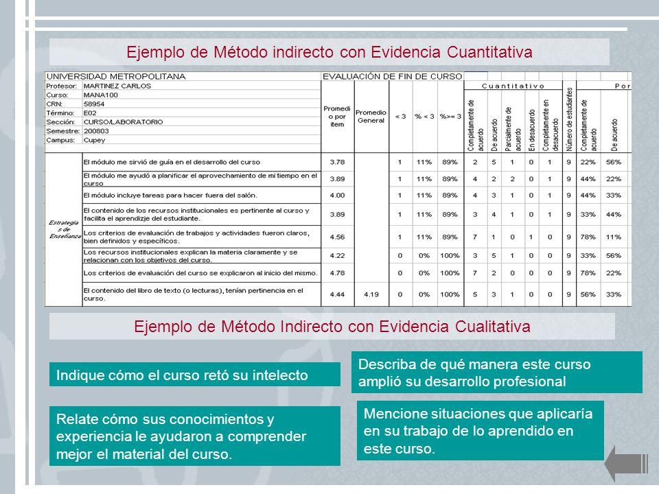 Ejemplo de Método Indirecto con Evidencia Cualitativa Ejemplo de Método indirecto con Evidencia Cuantitativa Describa de qué manera este curso amplió