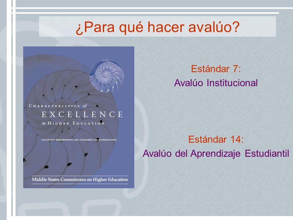 Estándar 7: Avalúo Institucional Estándar 14: Avalúo del Aprendizaje Estudiantil ¿Para qué hacer avalúo?