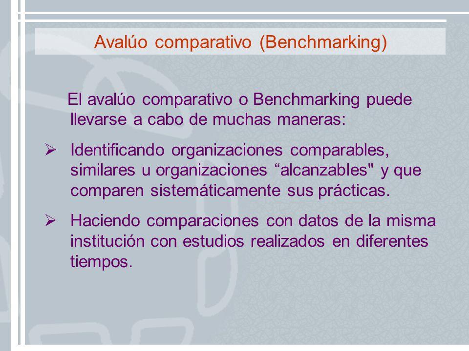 El avalúo comparativo o Benchmarking puede llevarse a cabo de muchas maneras: Identificando organizaciones comparables, similares u organizaciones alc