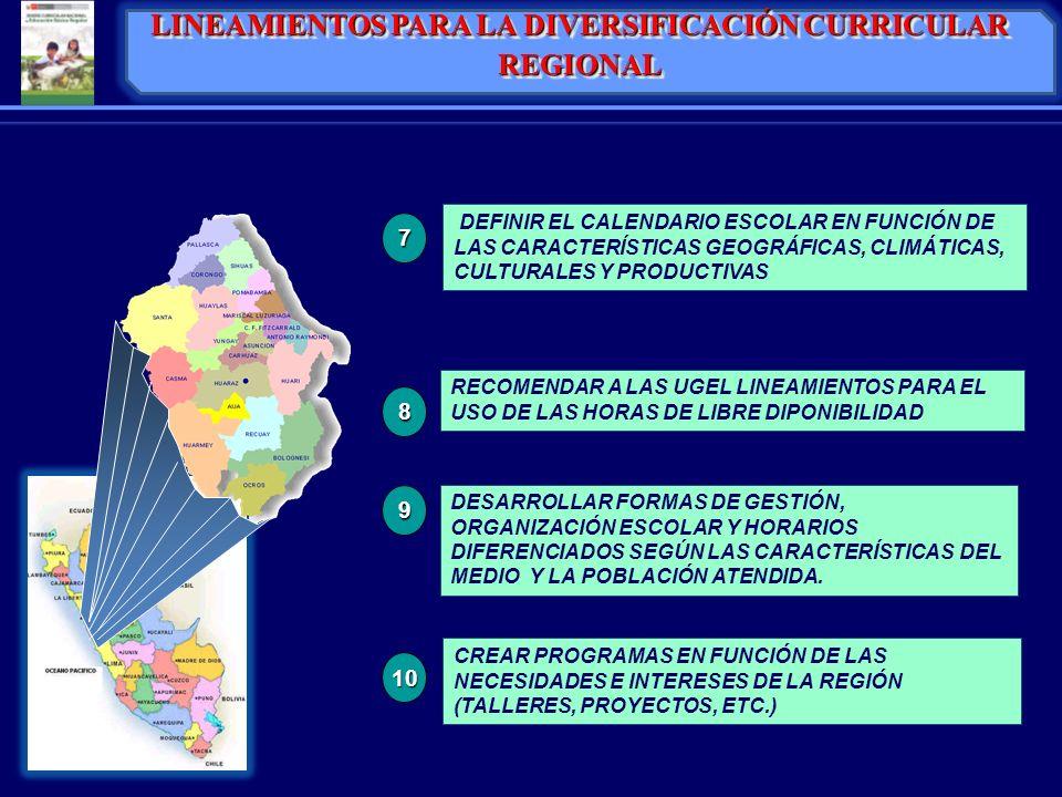 DEFINIR EL CALENDARIO ESCOLAR EN FUNCIÓN DE LAS CARACTERÍSTICAS GEOGRÁFICAS, CLIMÁTICAS, CULTURALES Y PRODUCTIVAS DESARROLLAR FORMAS DE GESTIÓN, ORGAN
