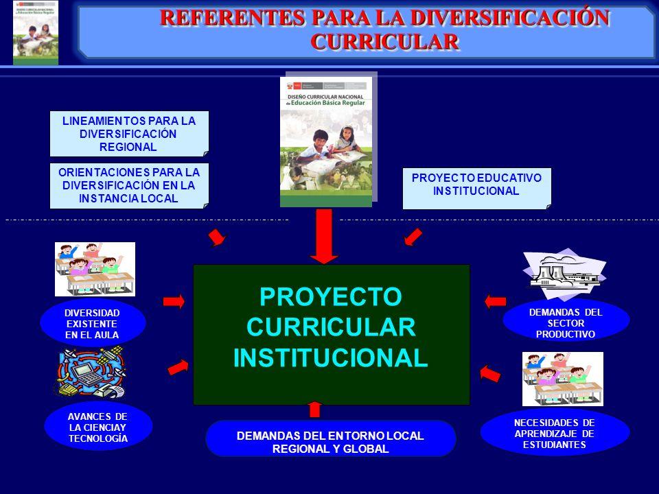LINEAMIENTOS PARA LA DIVERSIFICACIÓN REGIONAL PROYECTO EDUCATIVO INSTITUCIONAL PROYECTO CURRICULAR INSTITUCIONAL DEMANDAS DEL SECTOR PRODUCTIVO NECESI