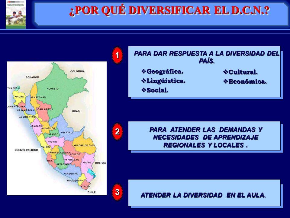 ÁREAS CURRICULARES GRADOS DE ESTUDIOS 1º2º3º4º5º MATEMÁTICA54445 COMUNICACIÓN57775 INGLÉS22222 ARTE22222 HISTORIA, GEOGRAFÍA Y ECONOMÍA 3 3333 PERSONA, FAMILIA Y RELACIONES HUMANAS 22222 FORMACIÓN CIUDADANA Y CÍVICA 22222 EDUCACIÓN FÍSICA 22222 EDUCACIÓN RELIGIOSA 22222 CIENCIA TECNOLOGÍA Y AMBIENTE 54445 EDUCACIÓN PARA EL TRABAJO 44444 TUTORÍA 11111 TOTAL DE HORAS 3535353535 Se han incrementado horas a las áreas existentes en el Plan de existentes en el Plan de Estudios Oficial, según la demanda educativa de la institución.