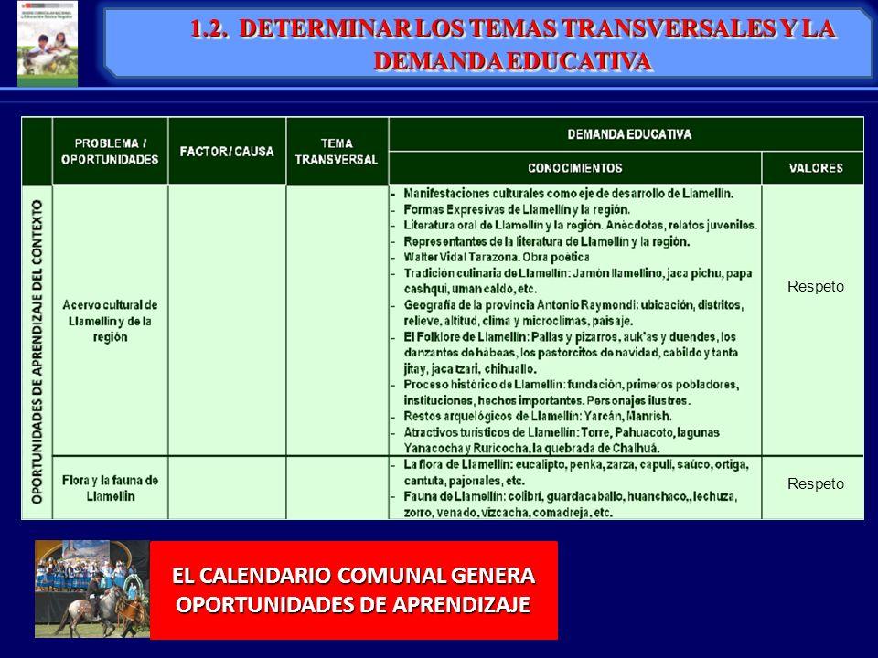1.2. DETERMINAR LOS TEMAS TRANSVERSALES Y LA DEMANDA EDUCATIVA EL CALENDARIO COMUNAL GENERA OPORTUNIDADES DE APRENDIZAJE EL CALENDARIO COMUNAL GENERA