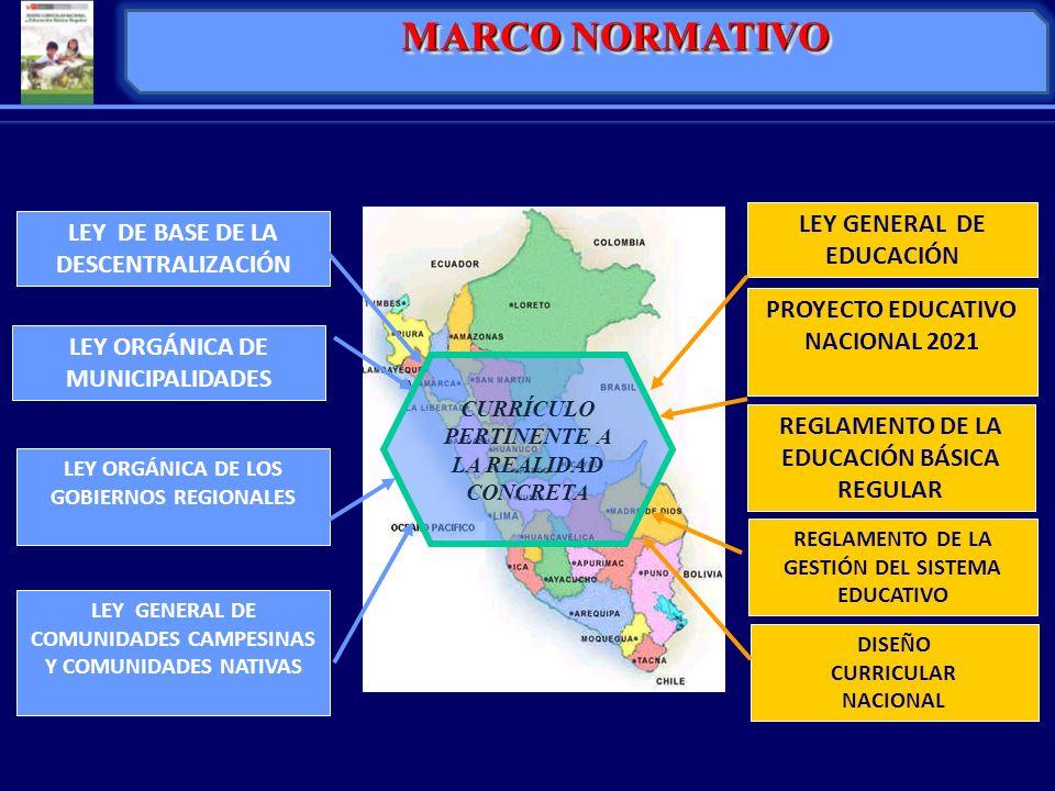 1 2 3 4 PRIORIZACIÓN DE LA DEMANDA EDUCATIVA.1.1.