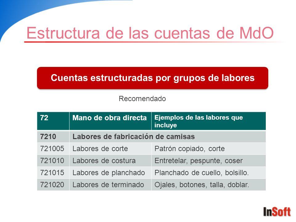 Estructura de las cuentas de MdO Cuentas estructuradas por grupos de labores Recomendado 72Mano de obra directa Ejemplos de las labores que incluye 72