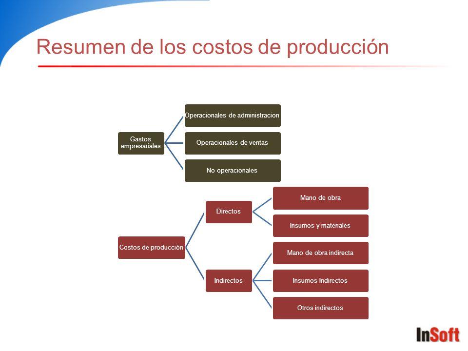 Resumen de los costos de producción Gastos empresariales Operacionales de administracionOperacionales de ventasNo operacionalesCostos de producciónDir