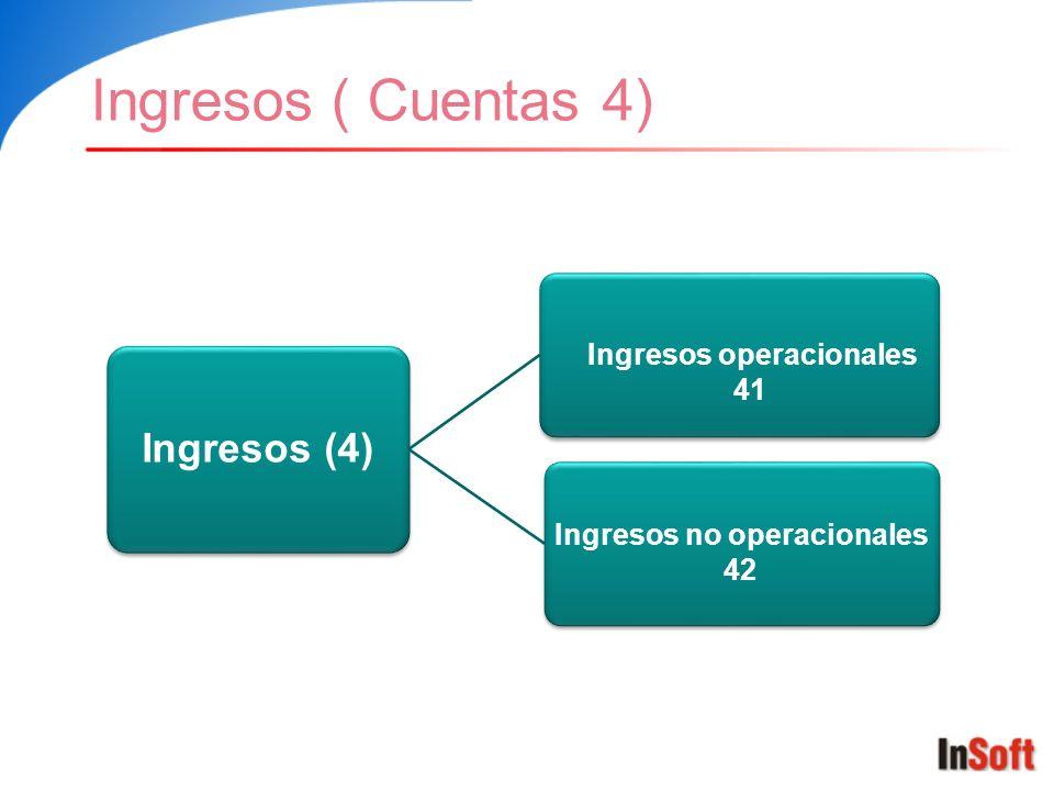 Ingresos (4) Ingresos ( Cuentas 4) Ingresos operacionales 41 Ingresos no operacionales 42