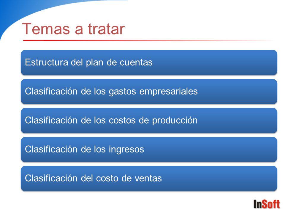 Temas a tratar Estructura del plan de cuentasClasificación de los gastos empresarialesClasificación de los costos de producciónClasificación de los in