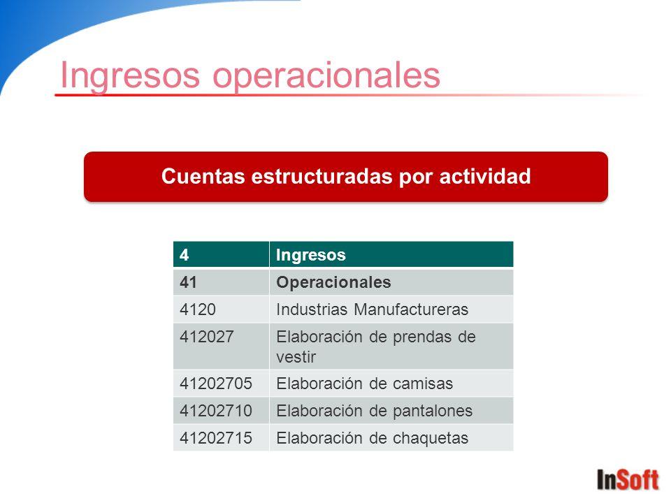 Ingresos operacionales Cuentas estructuradas por actividad 4Ingresos 41Operacionales 4120Industrias Manufactureras 412027Elaboración de prendas de ves