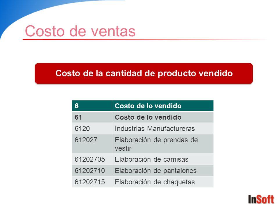 Costo de ventas Costo de la cantidad de producto vendido 6Costo de lo vendido 61Costo de lo vendido 6120Industrias Manufactureras 612027Elaboración de