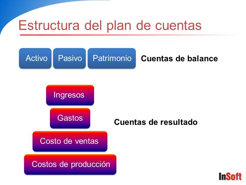 Estructura del plan de cuentas No de dígitosNombreCódigoEjemplo El primer digito # Clase1Activo Los dos primeros dígitos ## Grupo11Efectivo Los cuatro primeros dígitos #### Cuenta1110Bancos Los seis primeros dígitos ###### Subcuenta111005Banco Nal Cuentas con 7 ó más dígitos ####### Auxiliar11100501Cta 59- 256-98