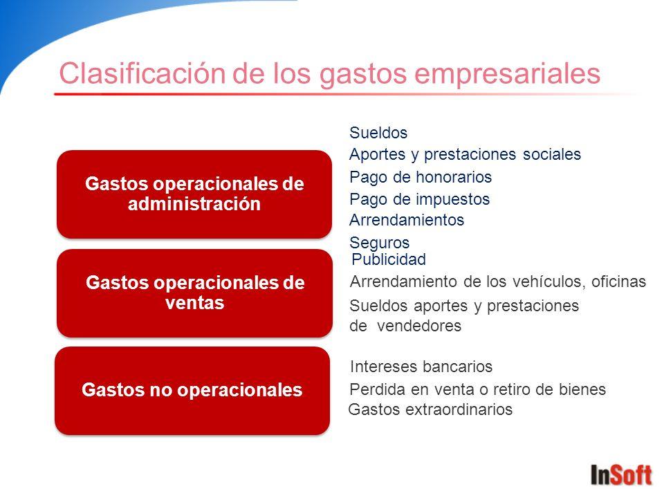 Clasificación de los gastos empresariales Gastos operacionales de administración Gastos operacionales de ventas Gastos no operacionales Sueldos Aporte