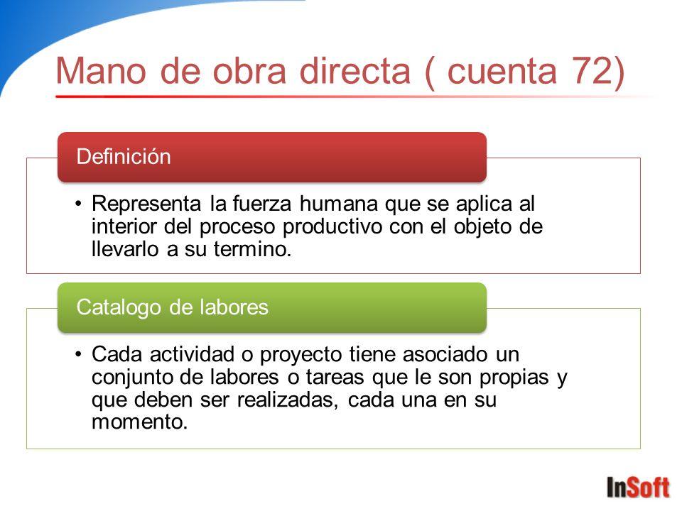 Mano de obra directa ( cuenta 72) Representa la fuerza humana que se aplica al interior del proceso productivo con el objeto de llevarlo a su termino.