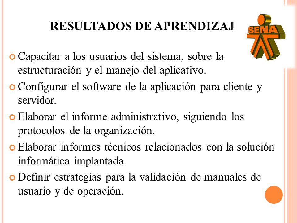 CONOCIMIENTOS DE CONCEPTOS Y PRINCIPIOS Hardware.Arquitectura.