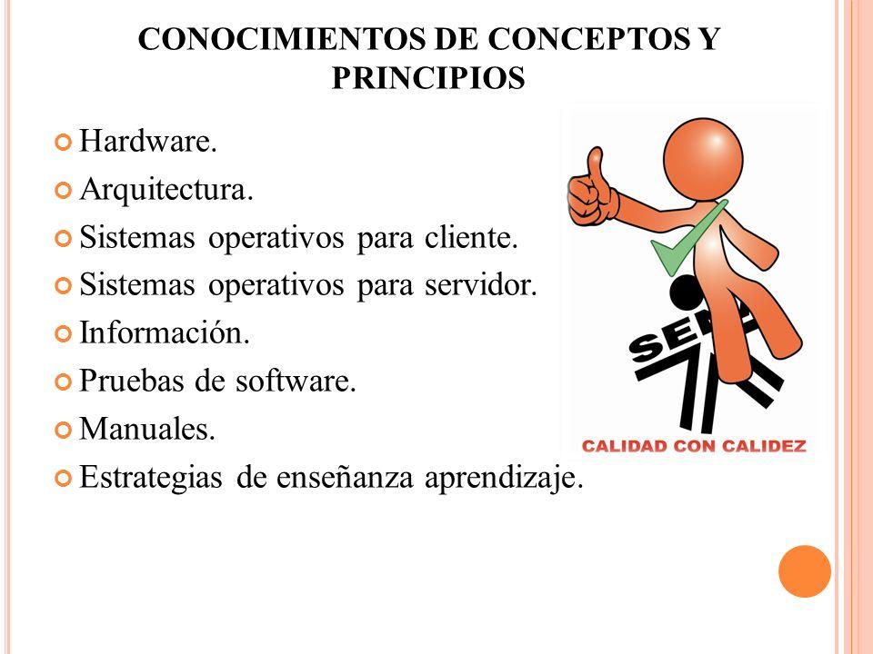 CONOCIMIENTOS DE CONCEPTOS Y PRINCIPIOS Hardware. Arquitectura. Sistemas operativos para cliente. Sistemas operativos para servidor. Información. Prue