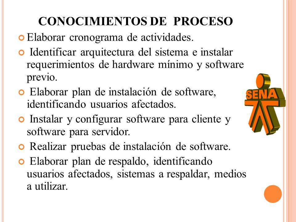 CONOCIMIENTOS DE PROCESO Elaborar cronograma de actividades. Identificar arquitectura del sistema e instalar requerimientos de hardware mínimo y softw