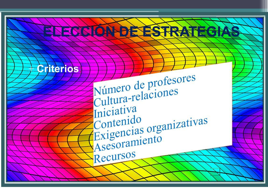 ELECCIÓN DE ESTRATEGIAS + Criterios :