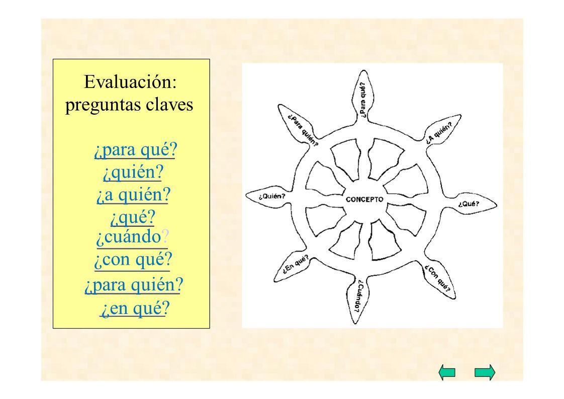 Evaluación: preguntas claves ¿para qué? ¿quién? ¿a quién? ¿qué? ¿cuándo? ¿con qué? ¿para quién? ¿en qué?